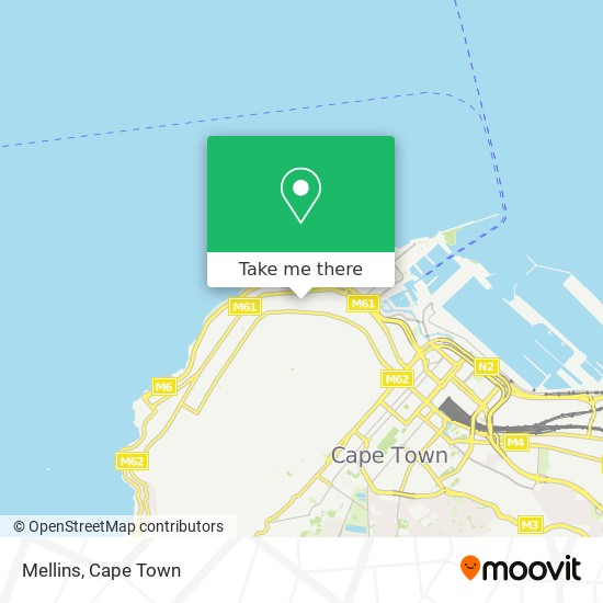 Mellins map