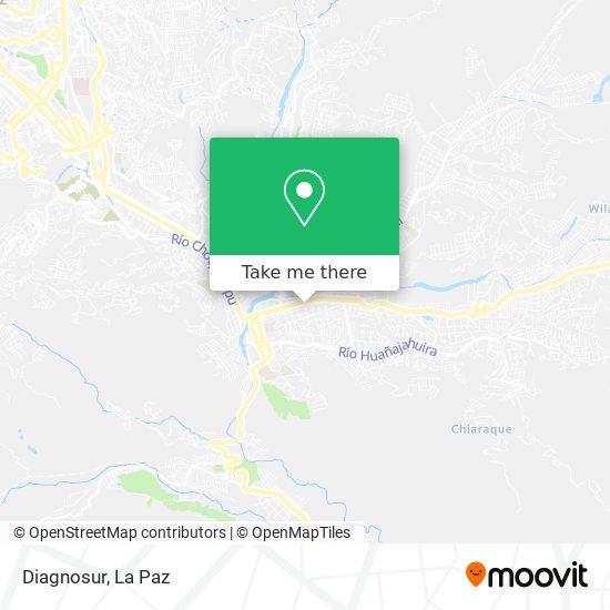 Diagnosur map