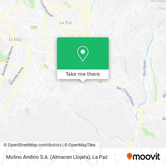 Molino Andino S.A. (Almacen Llojeta) map