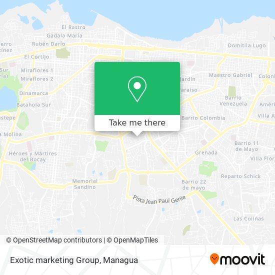 Exotic marketing Group map