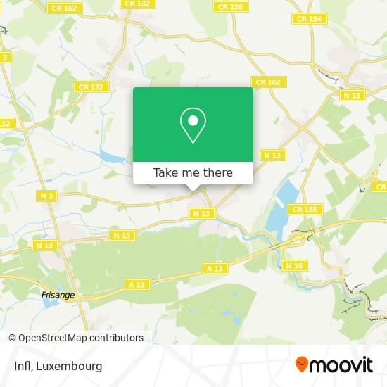 Infl map