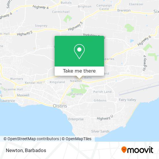 Newton map