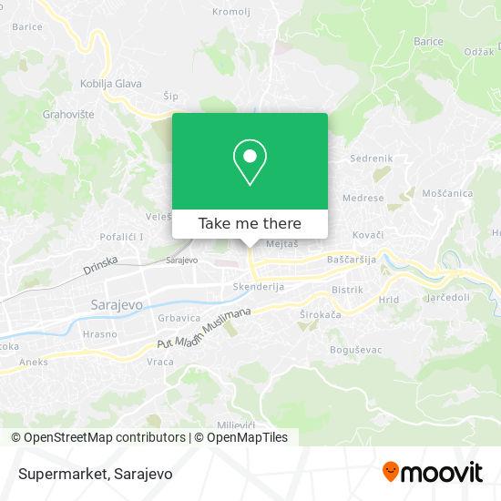 Supermarket map