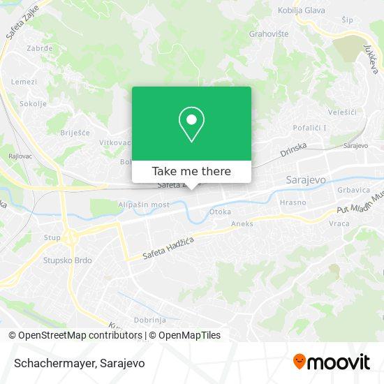Schachermayer map