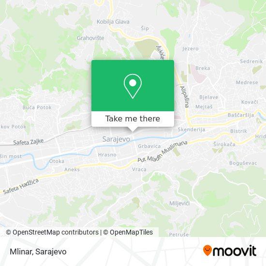Aspek map