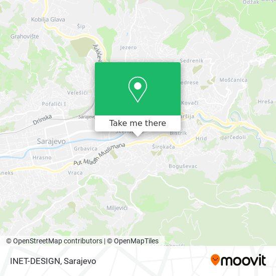 INET-DESIGN map