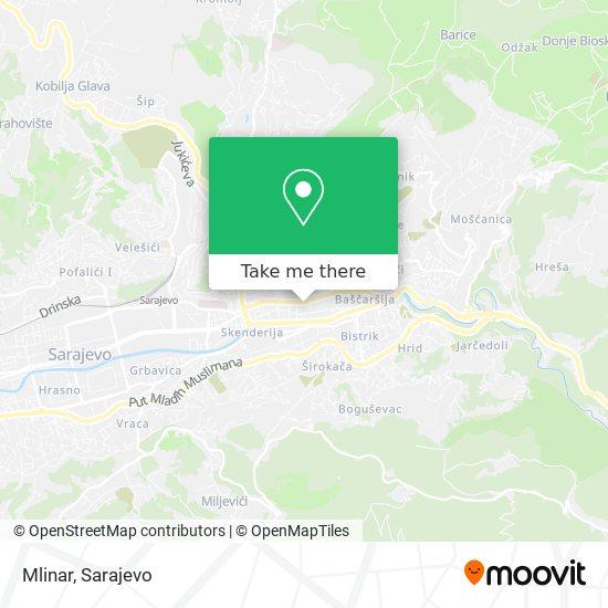 Mlinar map