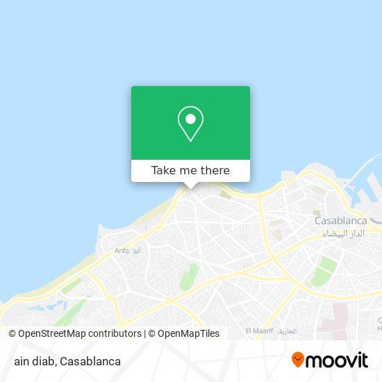 ain diab map