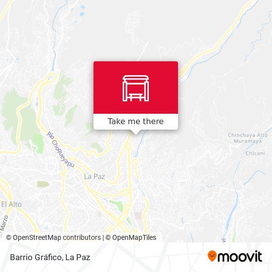 Barrio Gráfico map