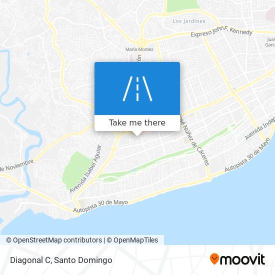 Diagonal C map