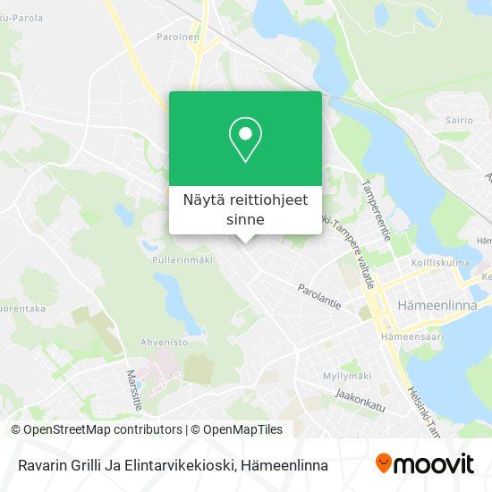 Ravarin Grilli Ja Elintarvikekioski kartta