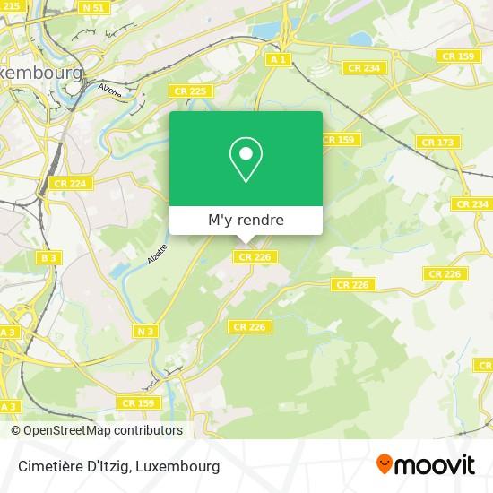 Cimetière D'Itzig plan