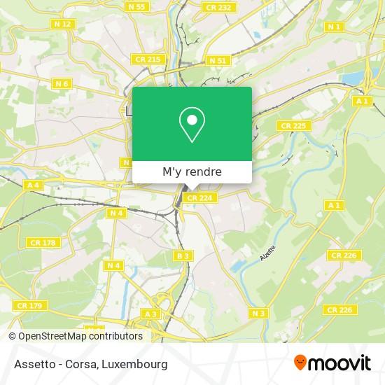Assetto - Corsa plan