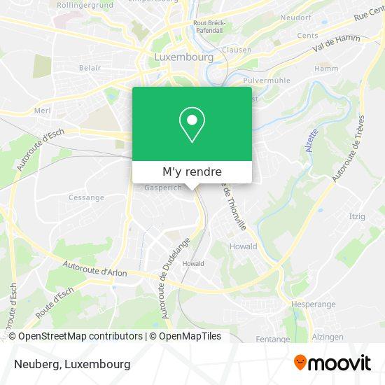 Neuberg plan