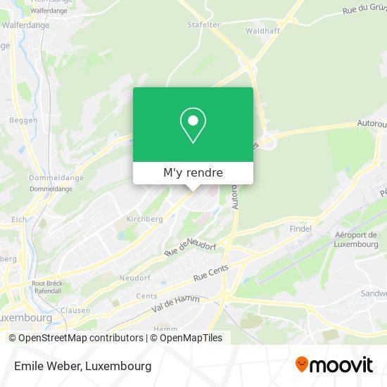 Emile Weber plan