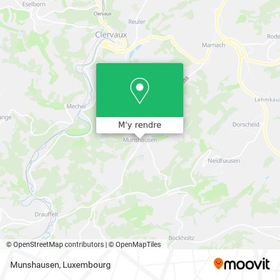 Munshausen plan