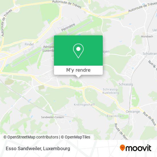 Esso Sandweiler plan
