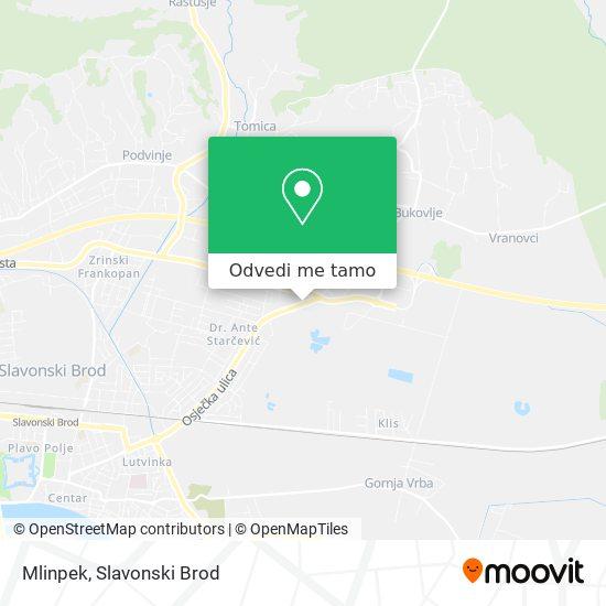 Karta Mlinpek