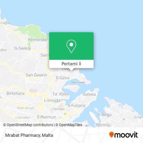 Mappa Mrabat Pharmacy