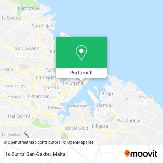 Mappa Is-Sur ta' San-Ġakbu