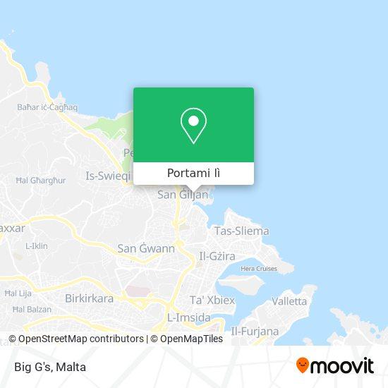 Mappa Big G's