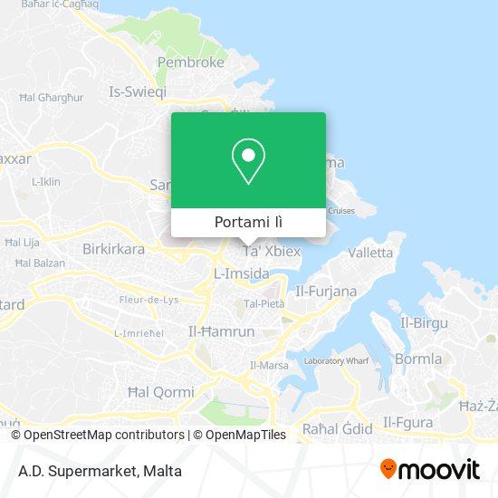 Mappa A.D. Supermarket