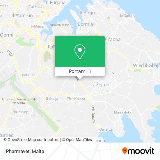 Mappa Pharmavet