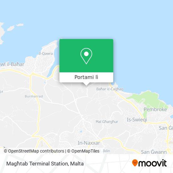 Mappa Maghtab