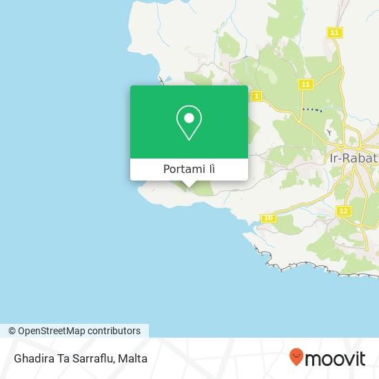 Mappa Ghadira Ta Sarraflu