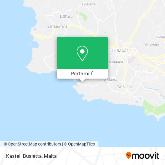 Mappa Kastell Busietta