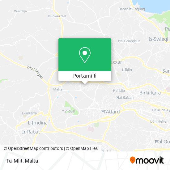 Mappa Ta' Mlit