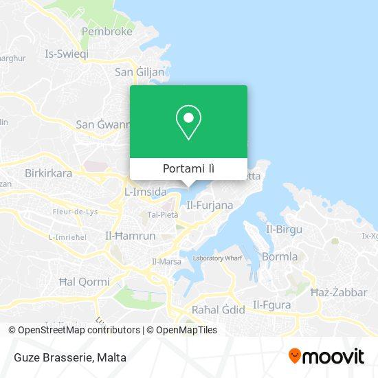 Mappa Guze