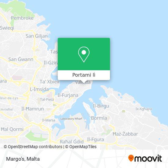 Mappa Margos
