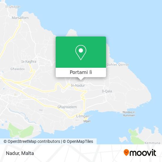 Mappa Nadur