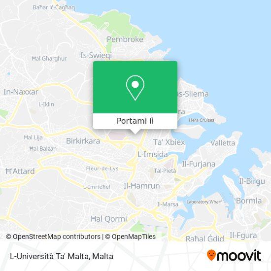 Mappa University Of Malta