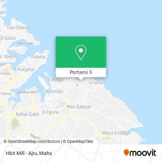 Mappa Hbit Mill - Ajru