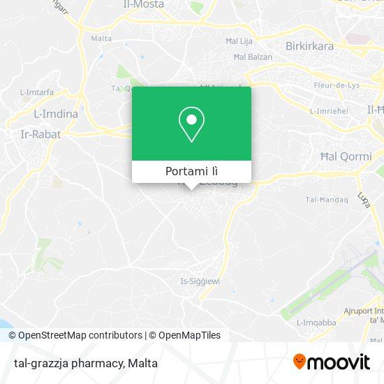 Mappa tal-grazzja pharmacy