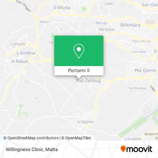 Mappa Willingness Clinic