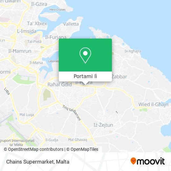 Mappa Chains Supermarket