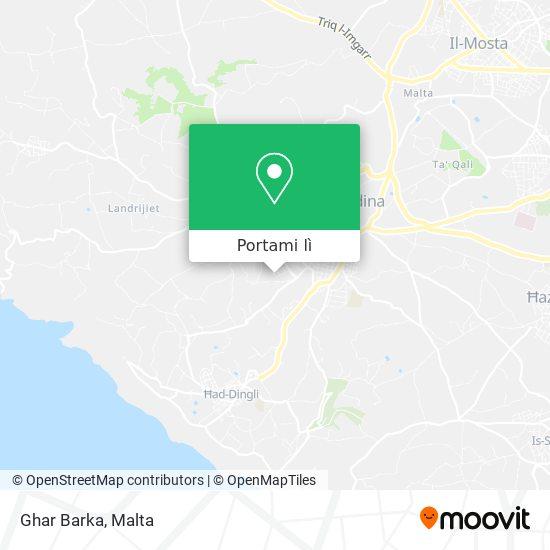 Mappa Ghar Barka