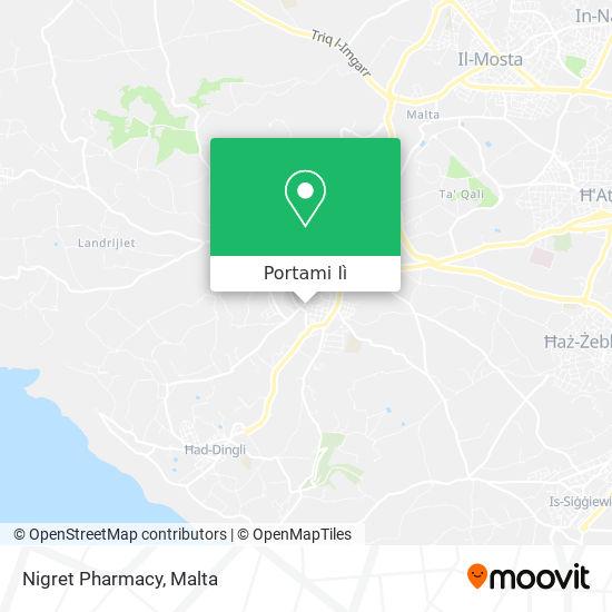 Mappa Nigret Pharmacy