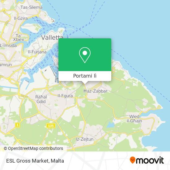 Mappa ESL Gross Market