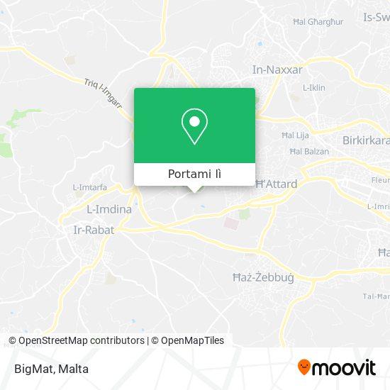Mappa BigMat