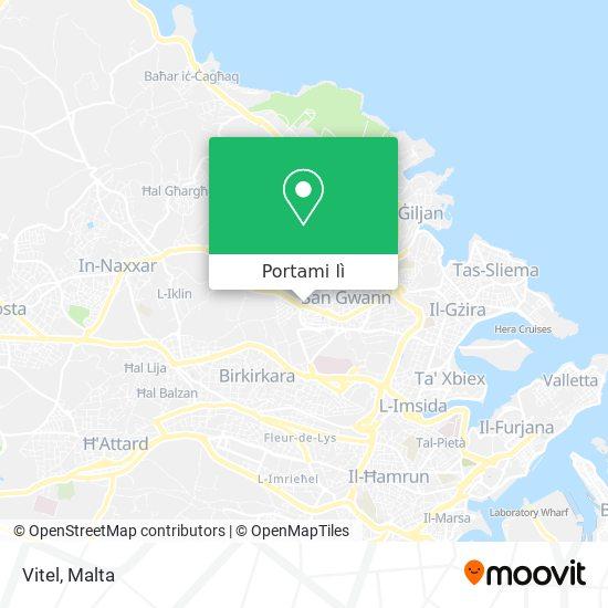 Mappa Vitel