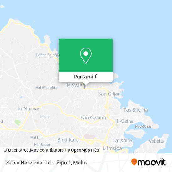 Mappa Skola Nazzjonali ta' L-isport