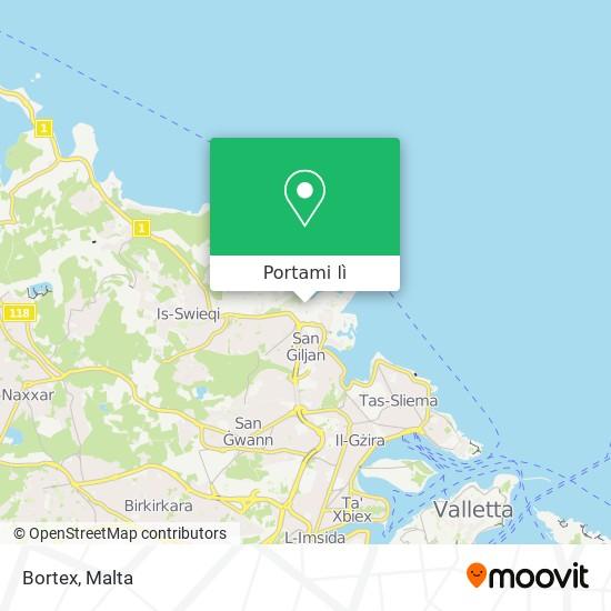 Mappa Bortex