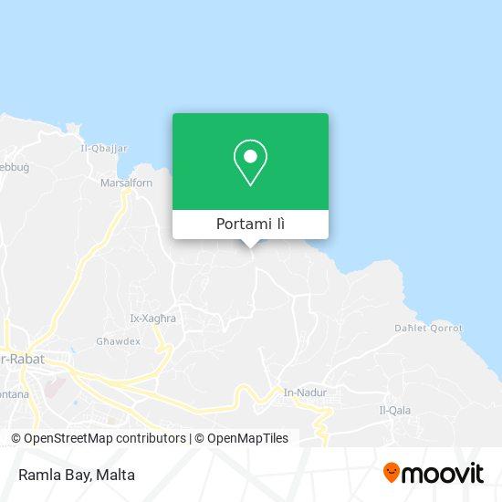 Mappa Ramla Bay