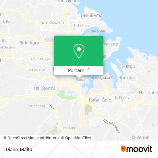 Mappa Diana