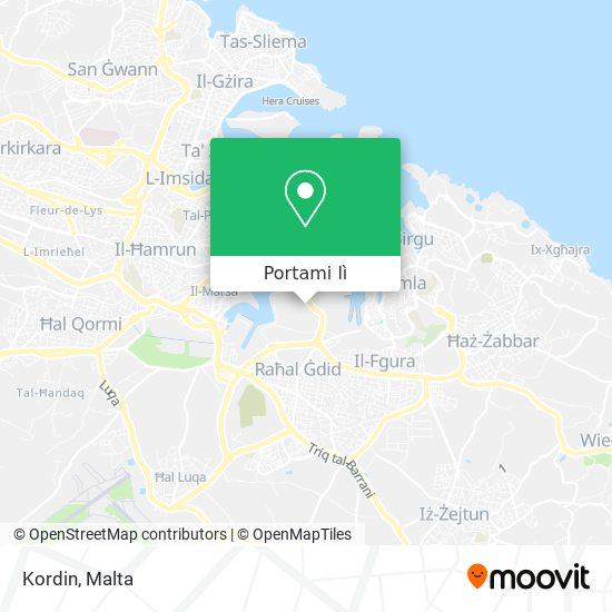 Mappa Kordin