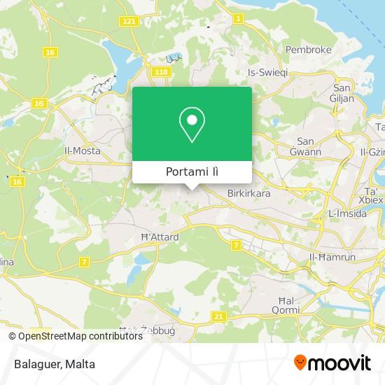 Mappa Balaguer
